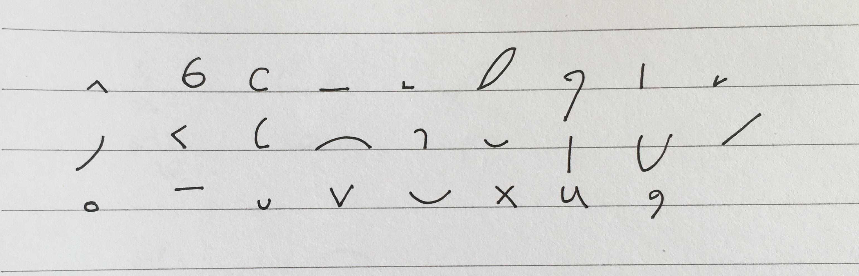 Teeline Shorthand Alphabet