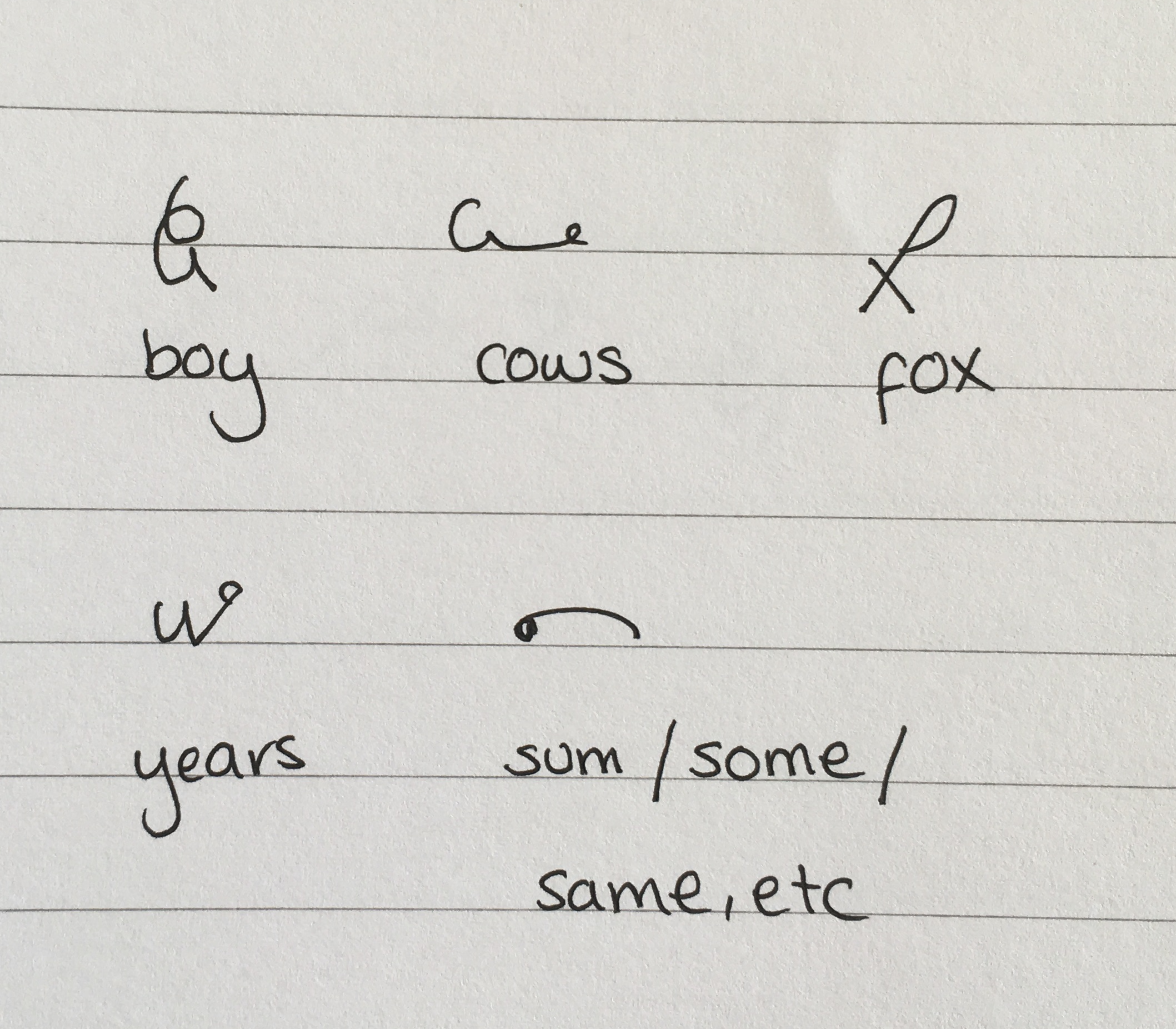 Examples of easy teeline shorthand word outlines